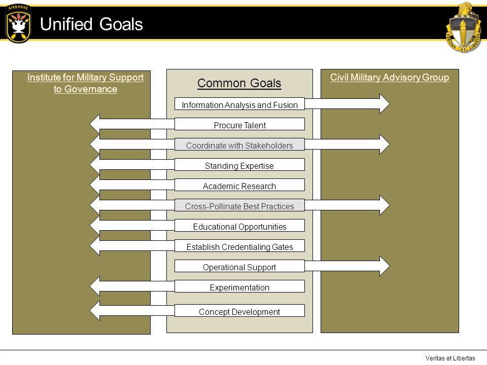 Unified Goals Common Goals