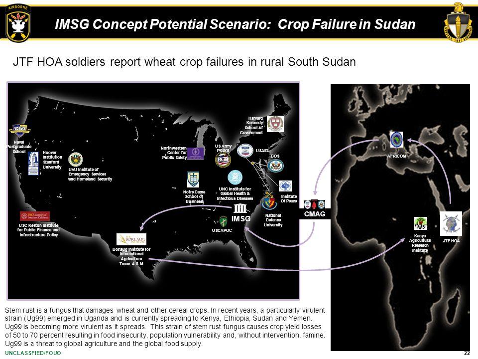 IMSG Concept Potential Scenario: Crop Failure in Sudan