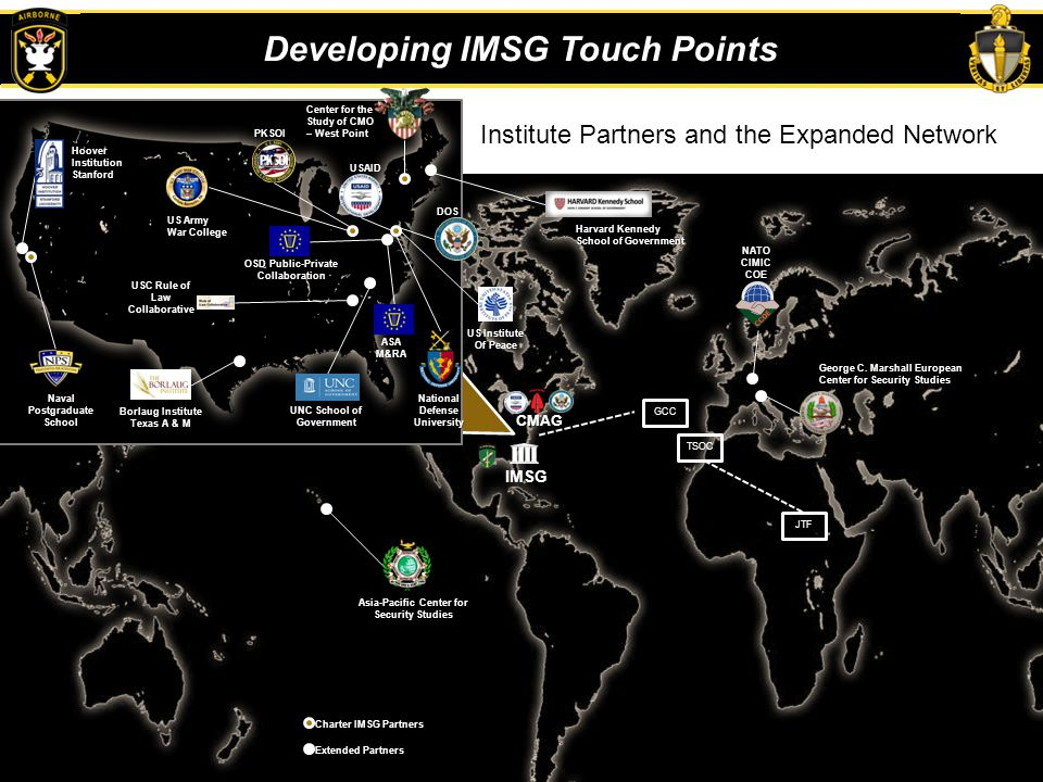 Developing IMSG Touch Points