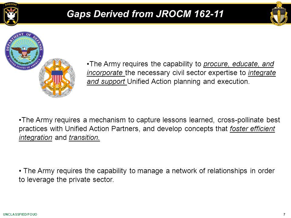 Gaps Derived from JROCM 162-11