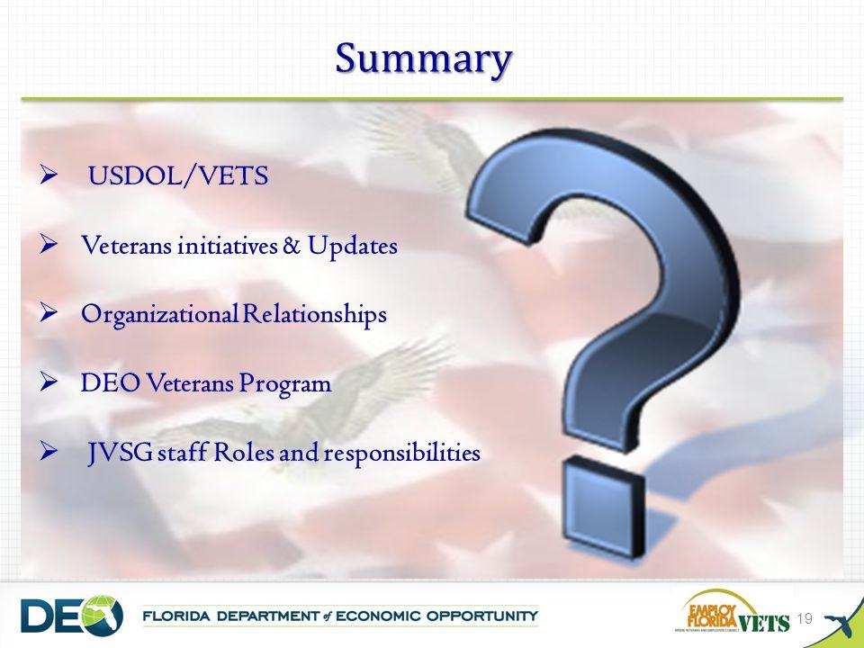 Summary USDOL/VETS Veterans initiatives & Updates