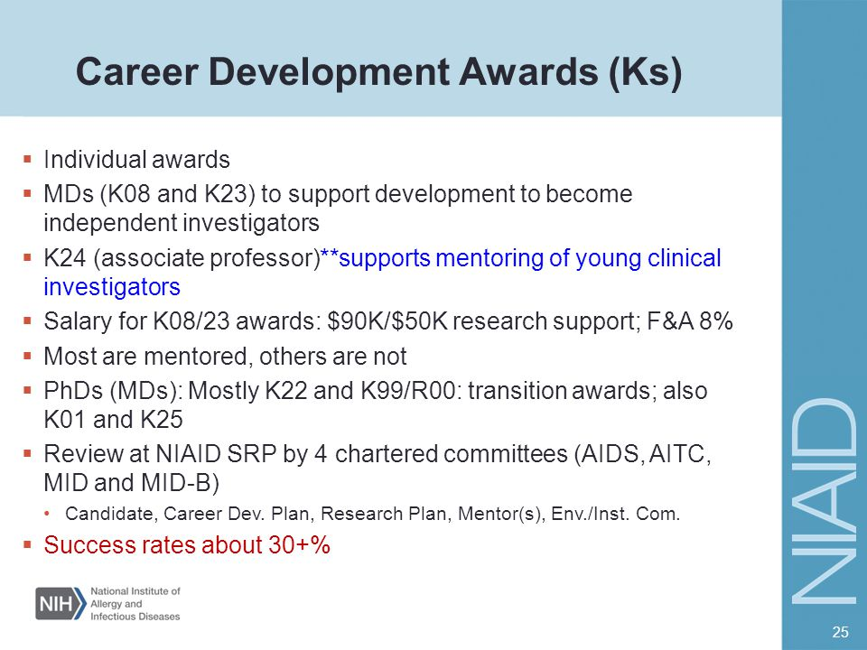 Career Development Awards (Ks)