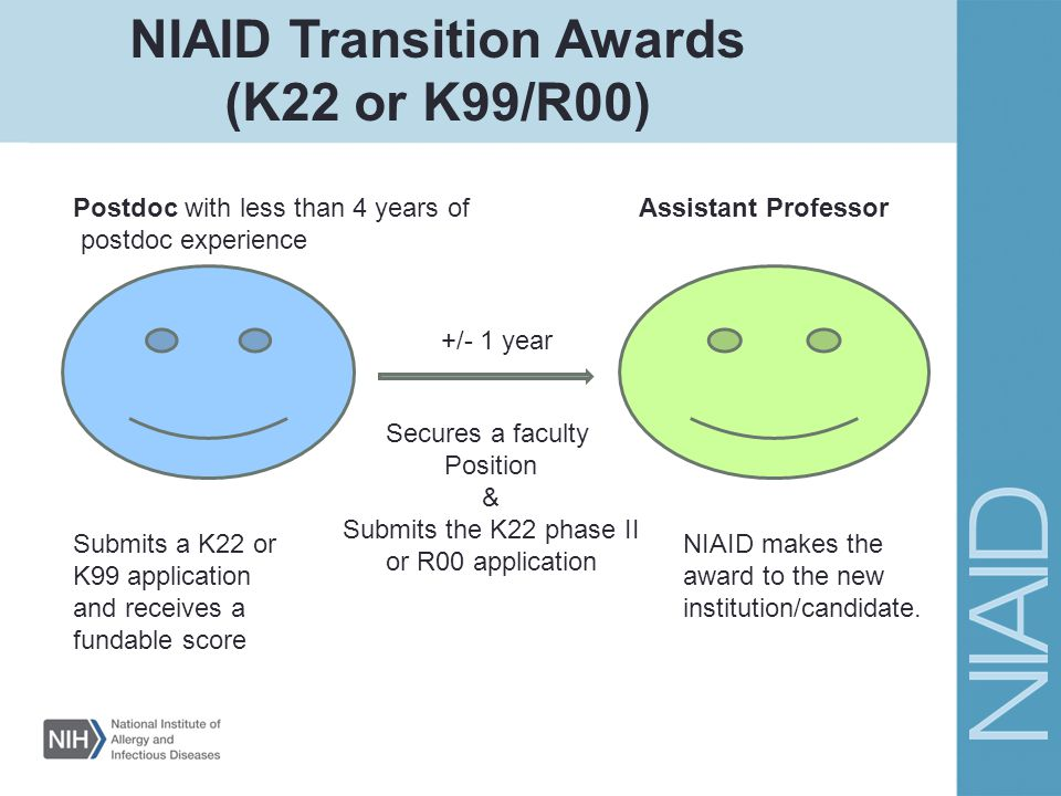 NIAID Transition Awards (K22 or K99/R00)