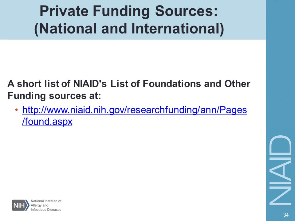 Private Funding Sources: (National and International)