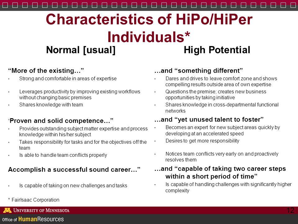 Characteristics of HiPo/HiPer Individuals*