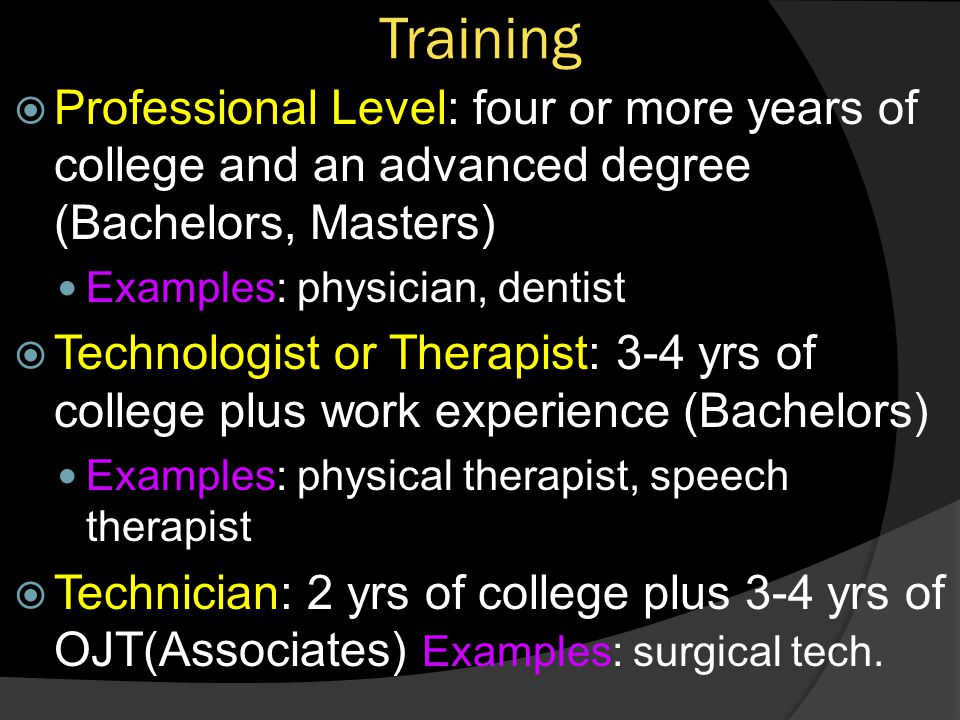 Training Professional Level: four or more years of college and an advanced degree (Bachelors, Masters)