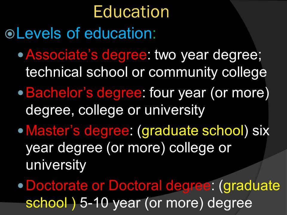 Education Levels of education: