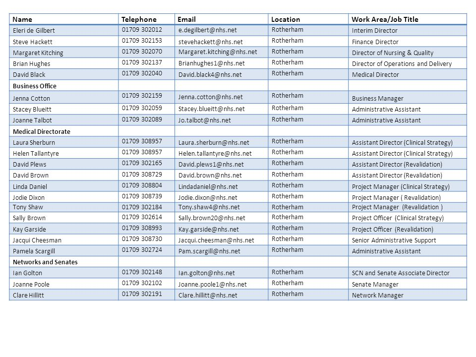 Name Telephone Email Location Work Area/Job Title Eleri de Gilbert