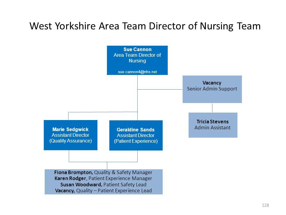 West Yorkshire Area Team Director of Nursing Team