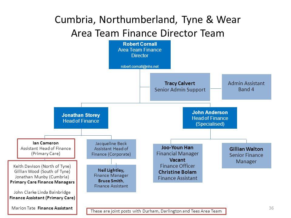Cumbria, Northumberland, Tyne & Wear Area Team Finance Director Team