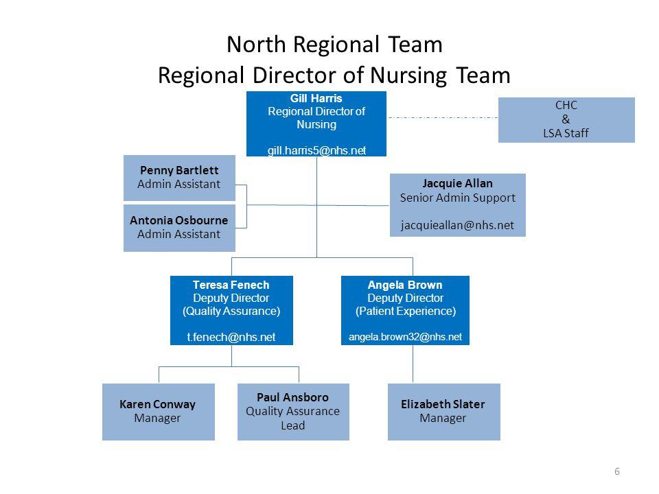 North Regional Team Regional Director of Nursing Team