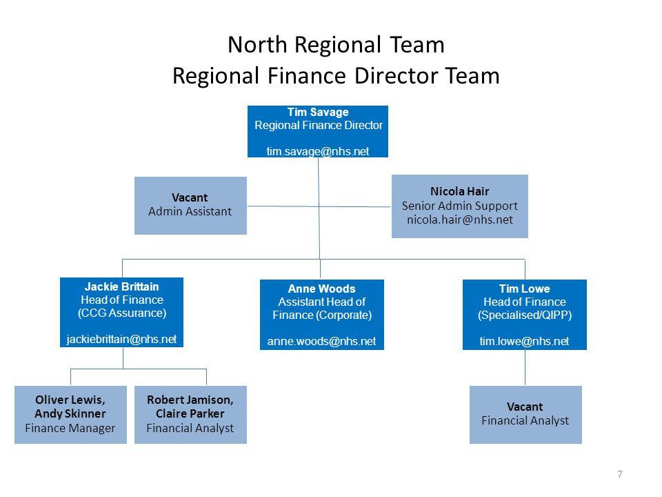 North Regional Team Regional Finance Director Team