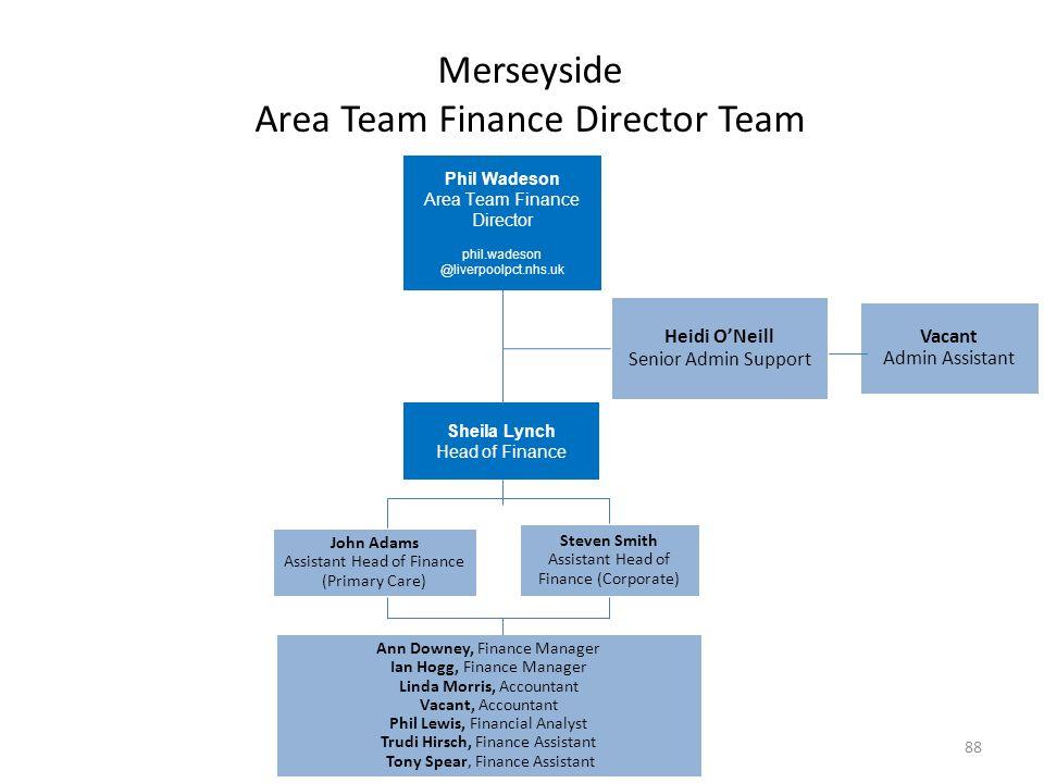 Merseyside Area Team Finance Director Team