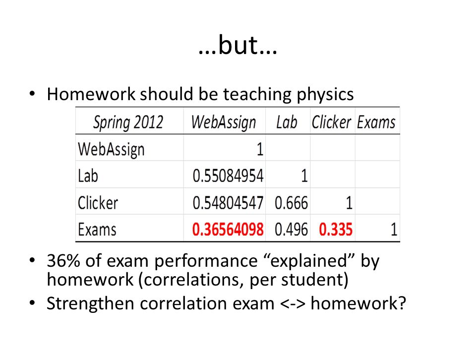 …but… Homework should be teaching physics