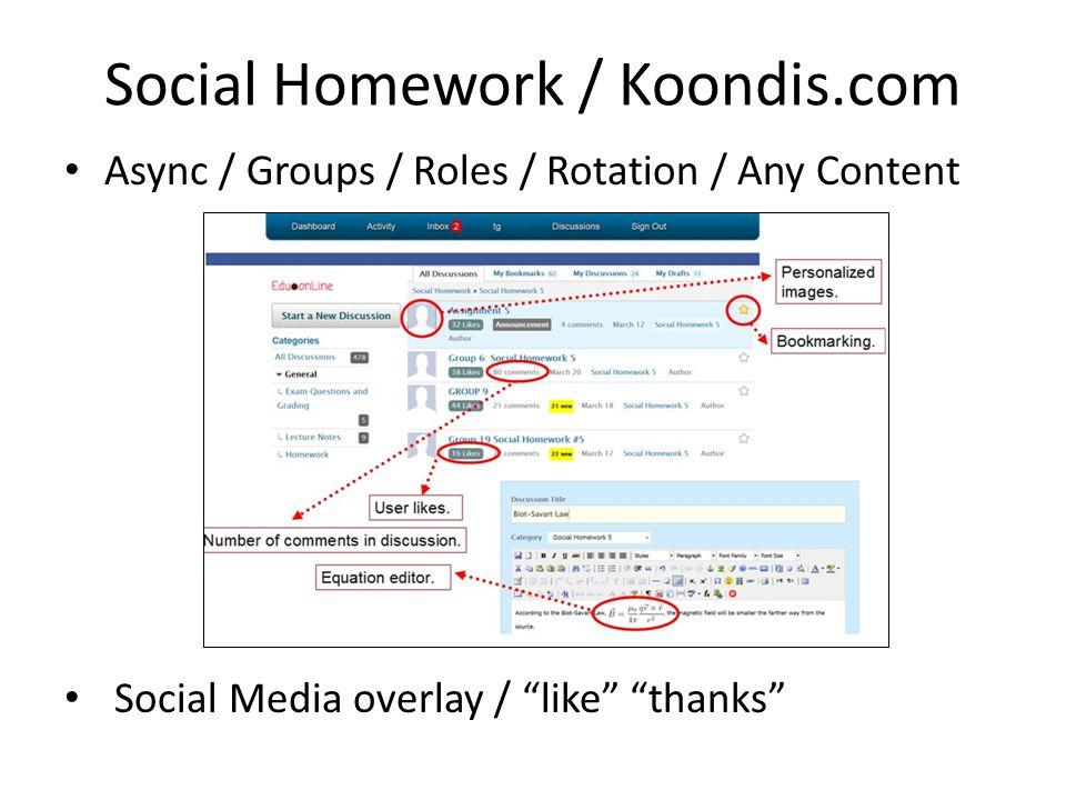 Social Homework / Koondis.com