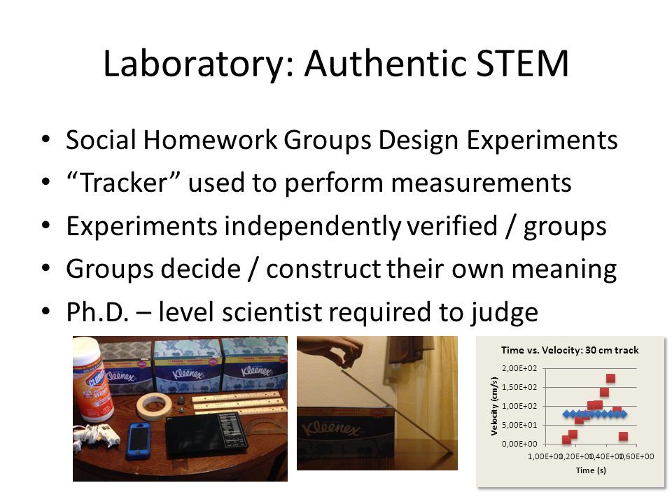 Laboratory: Authentic STEM