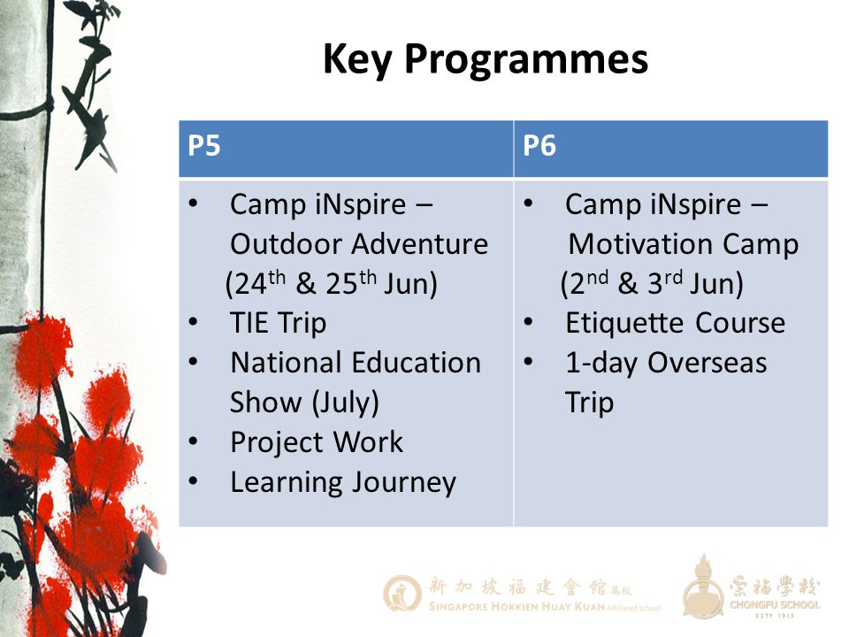 Key Programmes P5 P6 Camp iNspire – Outdoor Adventure