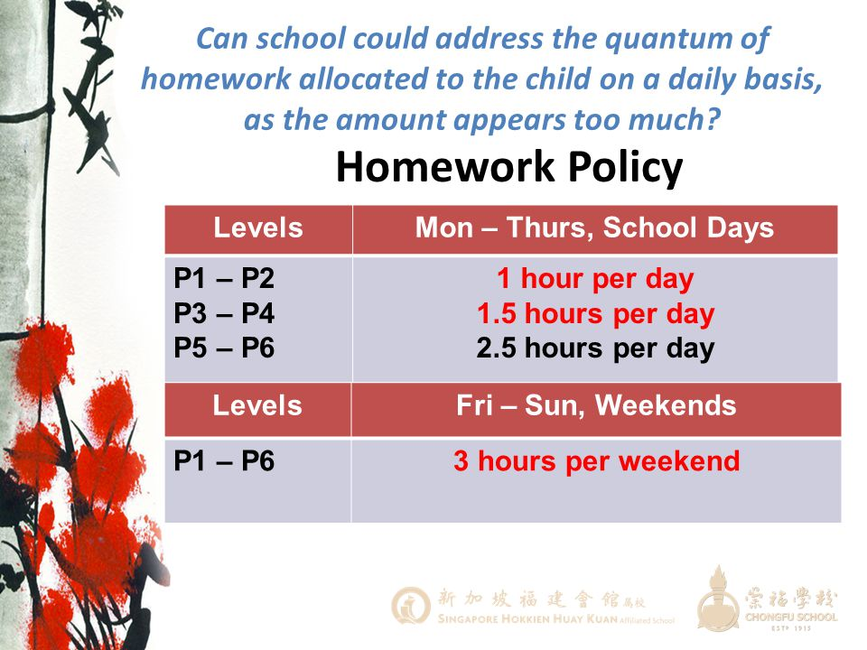 Can school could address the quantum of homework allocated to the child on a daily basis, as the amount appears too much