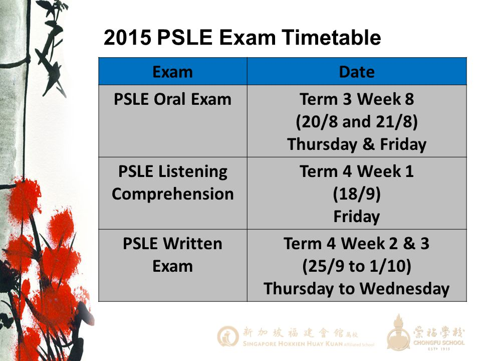 PSLE Listening Comprehension