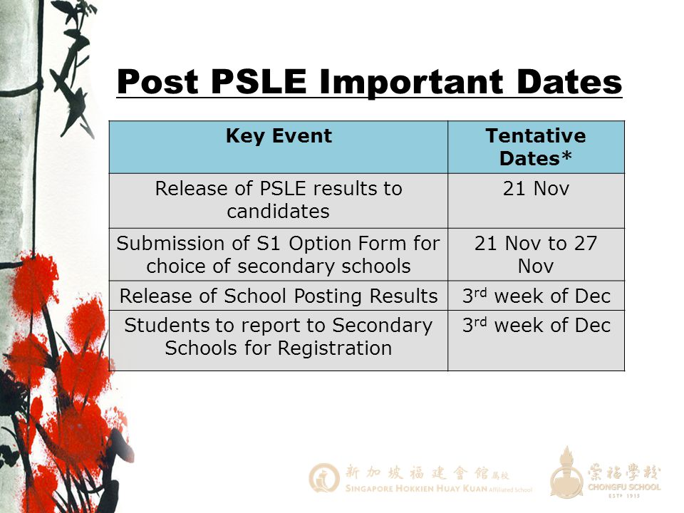 Post PSLE Important Dates