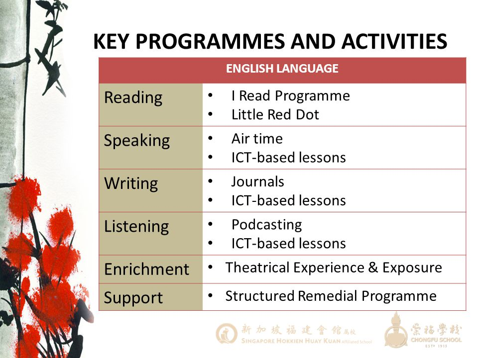 KEY PROGRAMMES AND ACTIVITIES