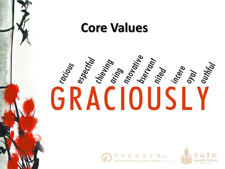 Core Values Chongfu pupils are to demonstrate and exhibit the values of being gracious, respectful, achieving, caring, innovative, obsevant …..