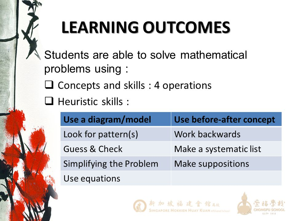 LEARNING OUTCOMES Students are able to solve mathematical problems using : Concepts and skills : 4 operations.