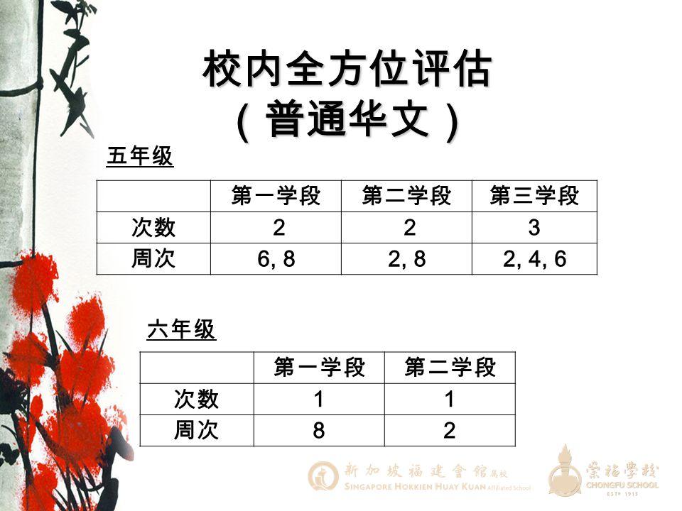 校内全方位评估 (普通华文) 五年级 第一学段 第二学段 第三学段 次数 2 3 周次 6, 8 2, 8 2, 4, 6 六年级 第一学段