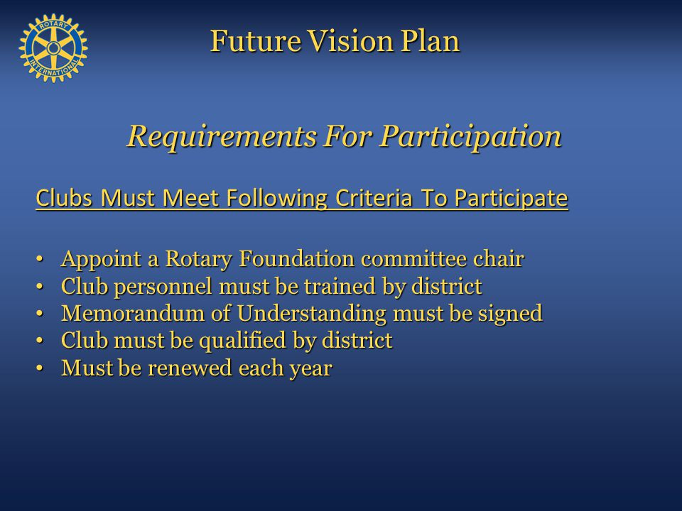 Requirements For Participation