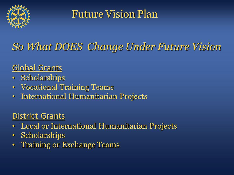 So What DOES Change Under Future Vision