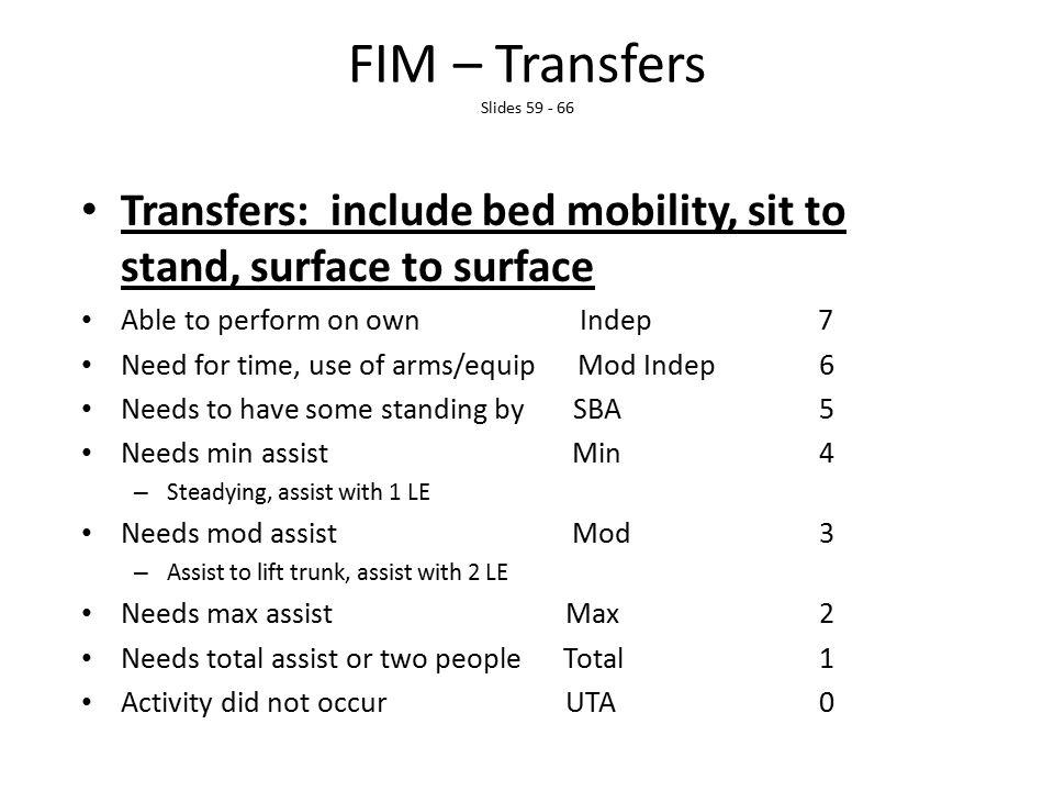 FIM – Transfers Slides 59 - 66