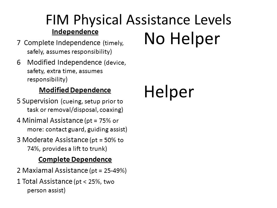 FIM Physical Assistance Levels