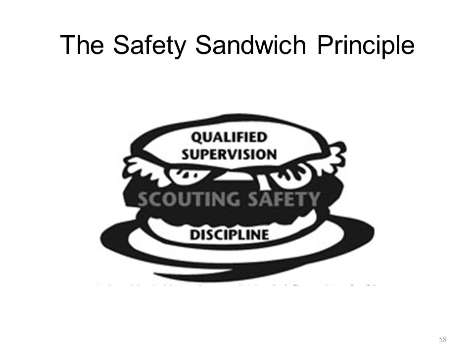 The Safety Sandwich Principle