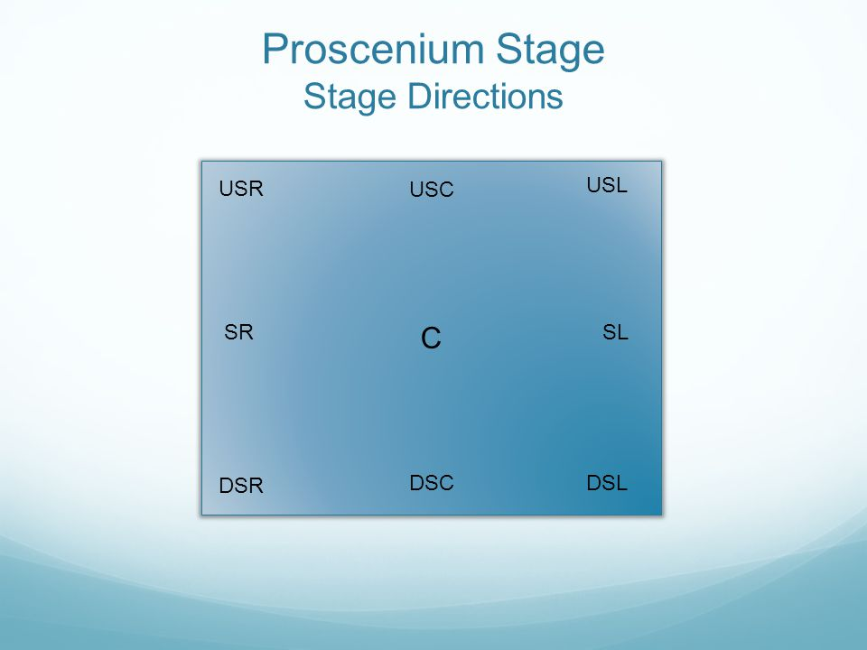 Proscenium Stage Stage Directions