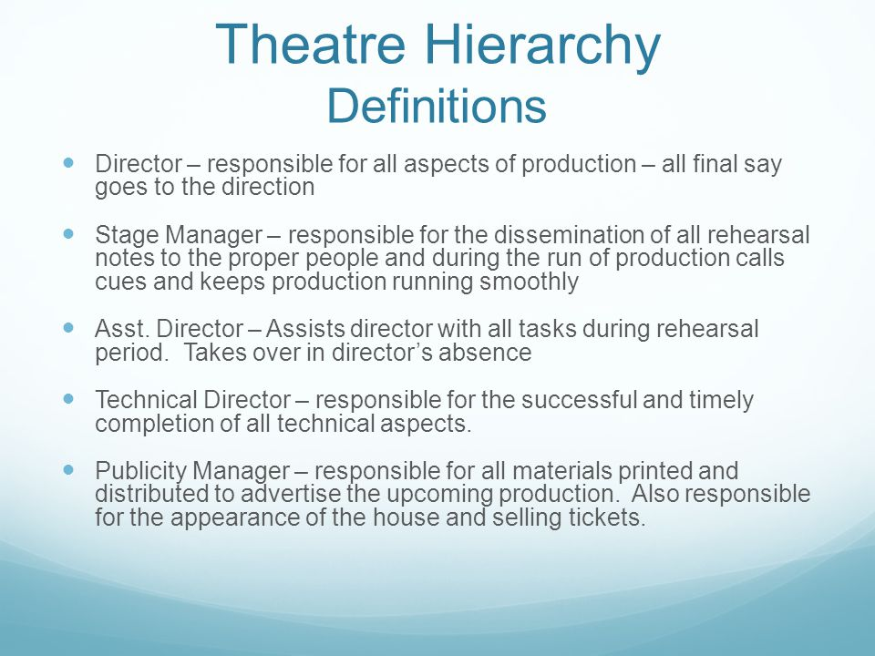 Theatre Hierarchy Definitions