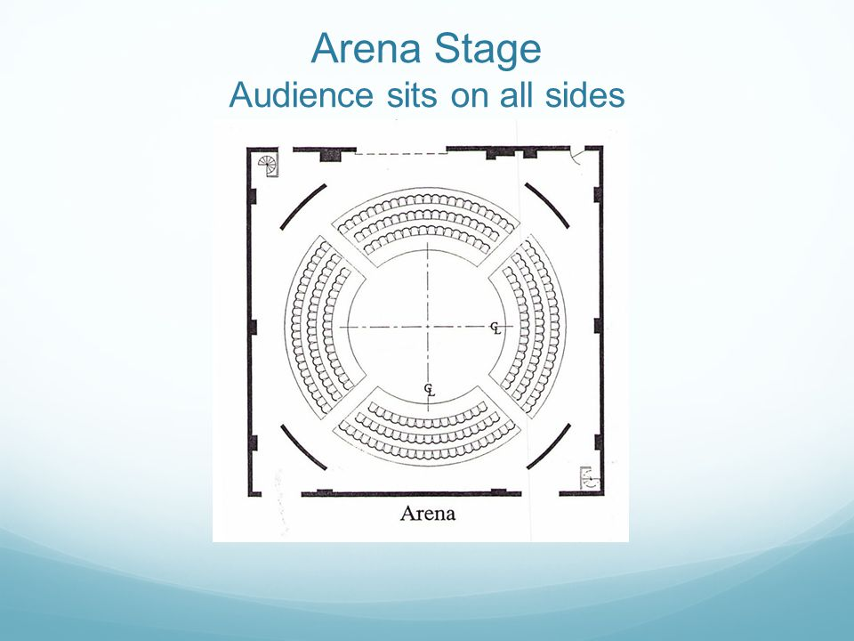 Arena Stage Audience sits on all sides