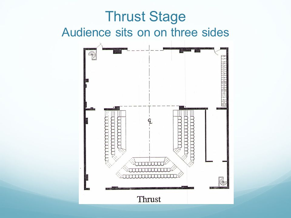 Thrust Stage Audience sits on on three sides