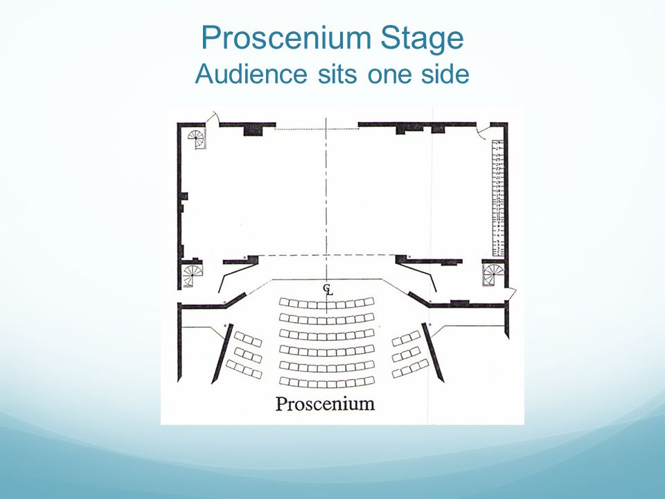 Proscenium Stage Audience sits one side