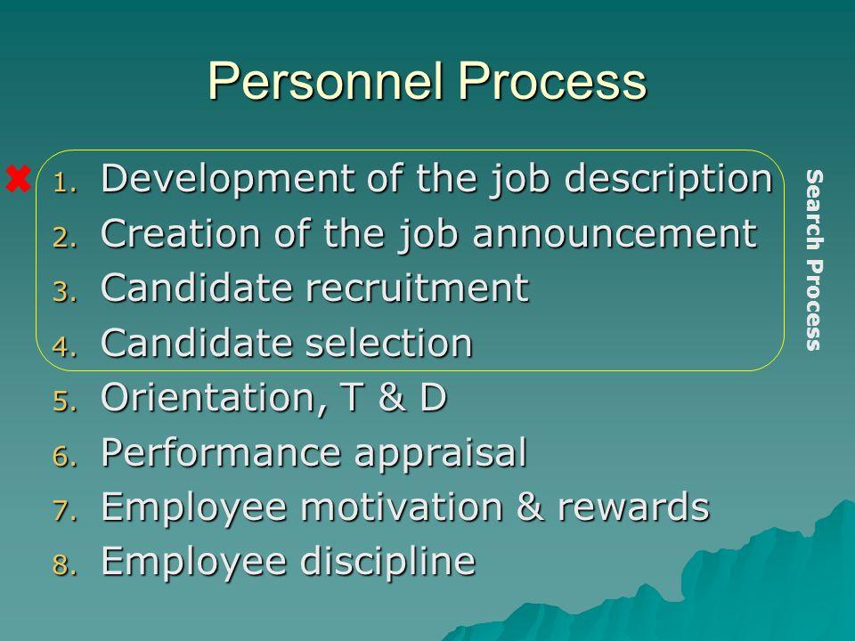 Personnel Process Development of the job description