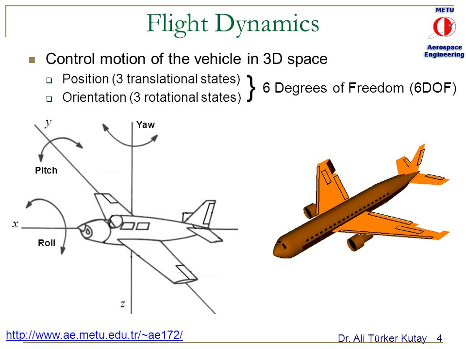 } Flight Dynamics Control motion of the vehicle in 3D space