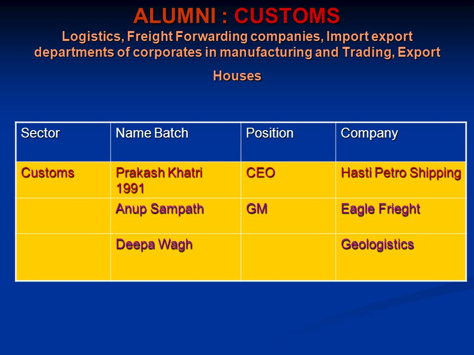 ALUMNI : CUSTOMS Logistics, Freight Forwarding companies, Import export departments of corporates in manufacturing and Trading, Export Houses