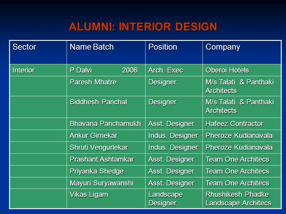 ALUMNI: INTERIOR DESIGN