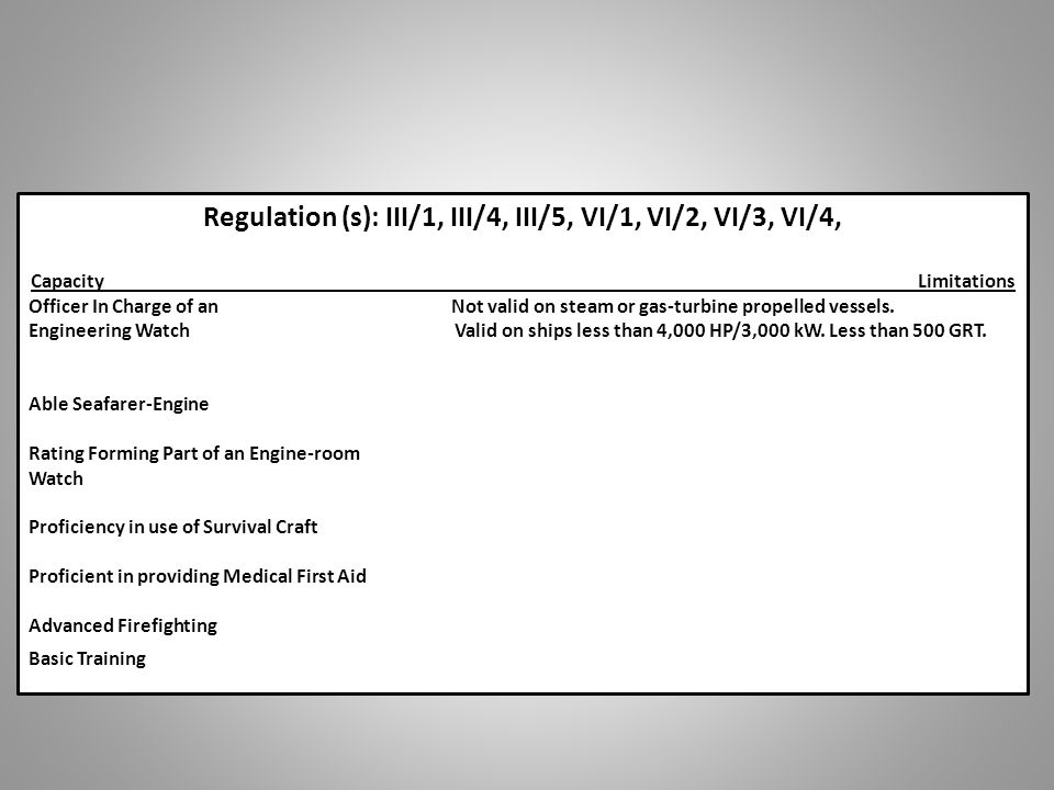 Regulation (s): III/1, III/4, III/5, VI/1, VI/2, VI/3, VI/4,