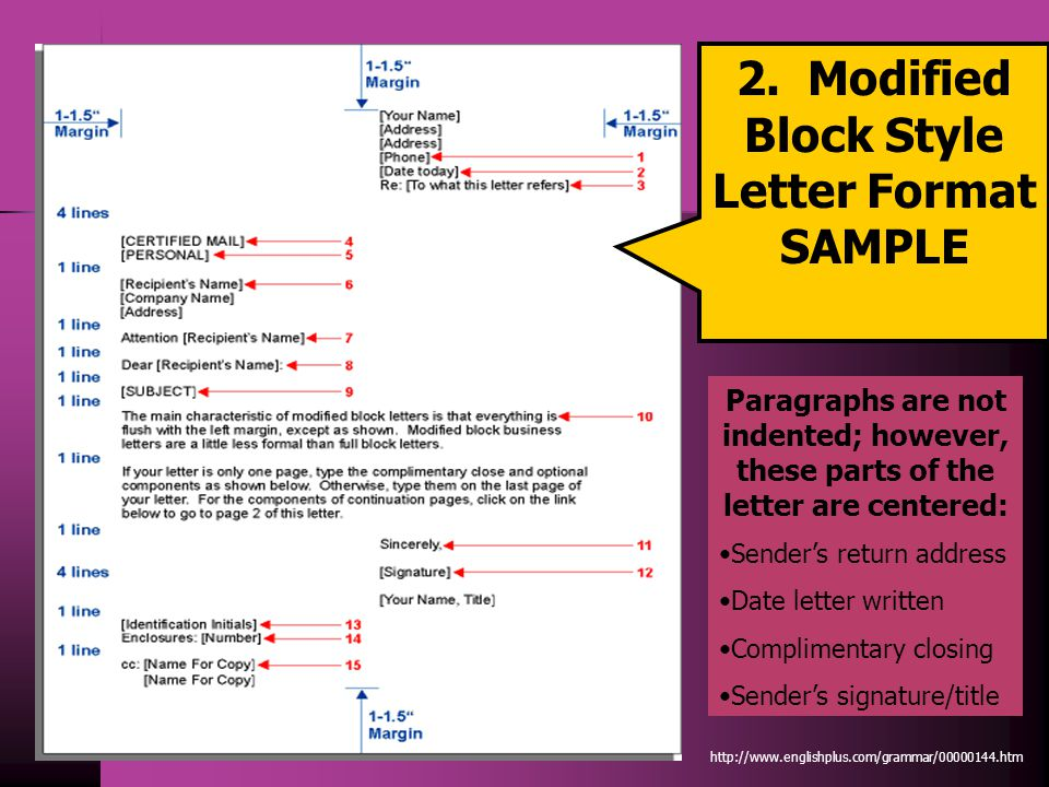 application letter format modified block style