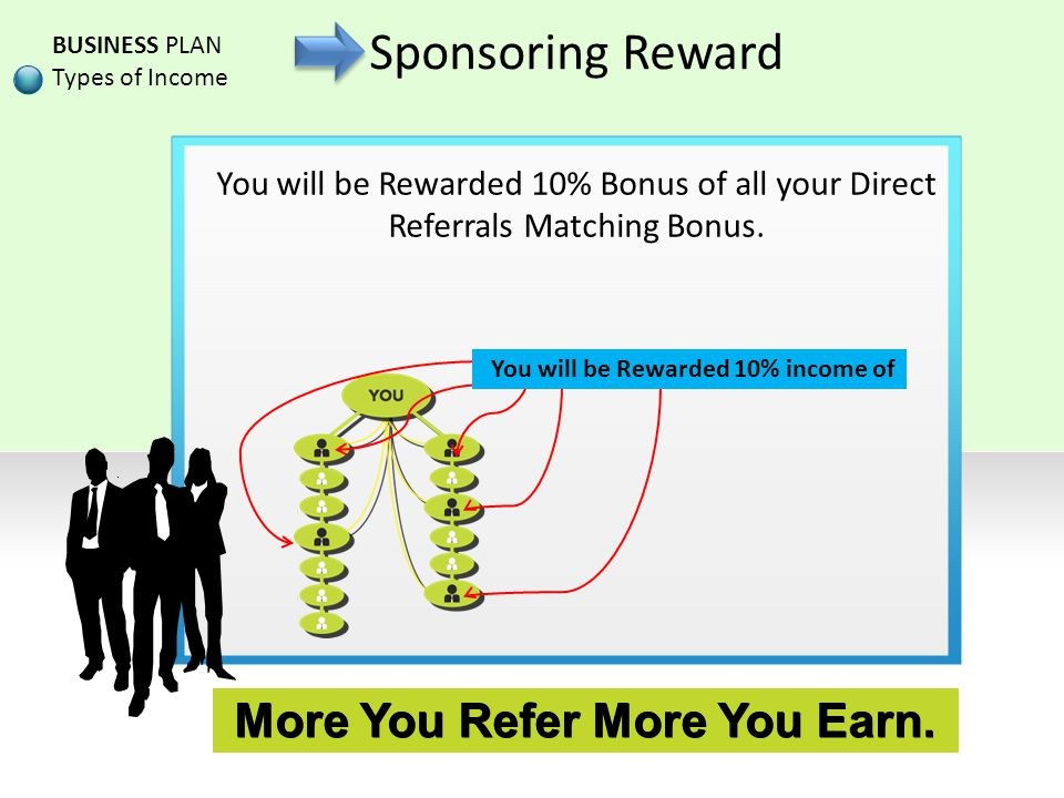 More You Refer More You Earn.