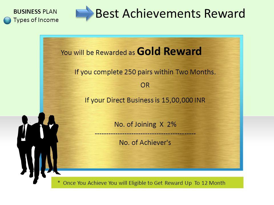 Best Achievements Reward