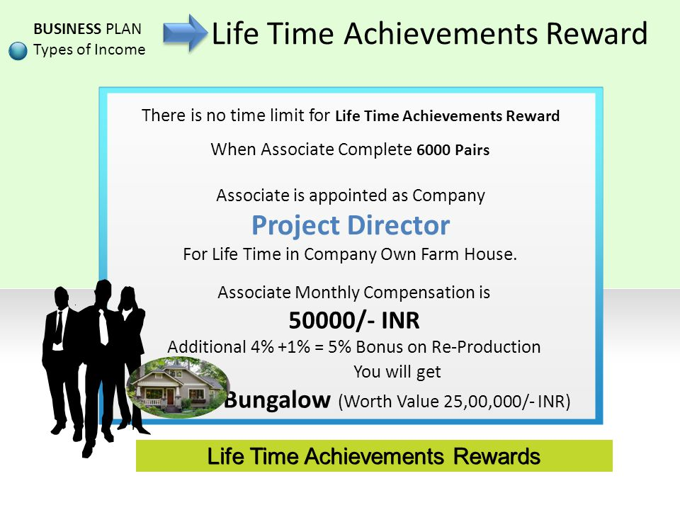 Life Time Achievements Reward