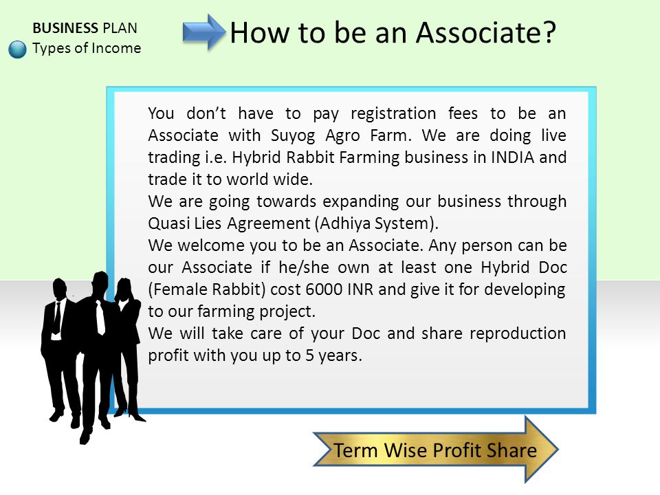 How to be an Associate Term Wise Profit Share