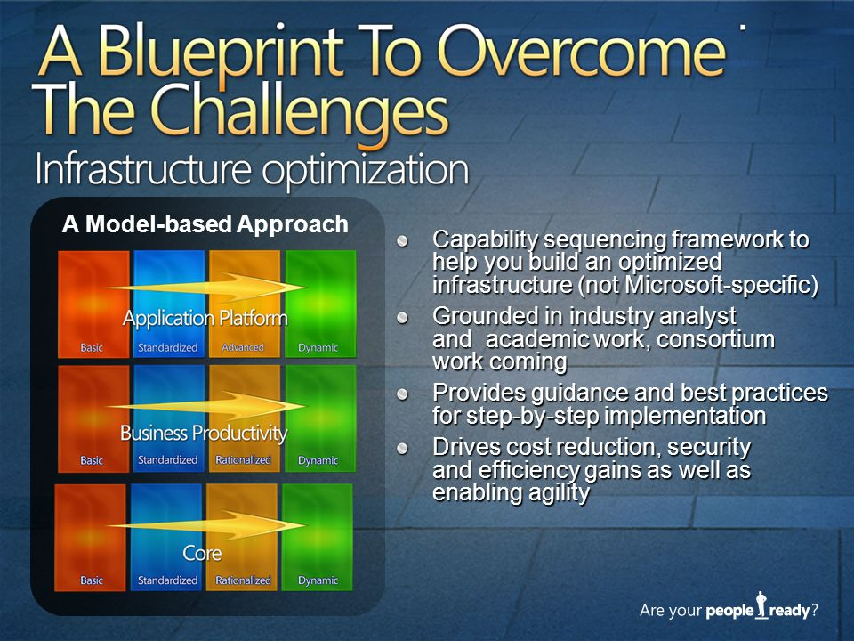 A Blueprint To Overcome The Challenges Infrastructure optimization