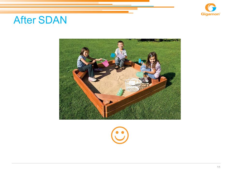 After SDAN With the SDAN, we are now one big happy family sharing the sandbox! Note the Gigamon orange color of the sandbox. :)